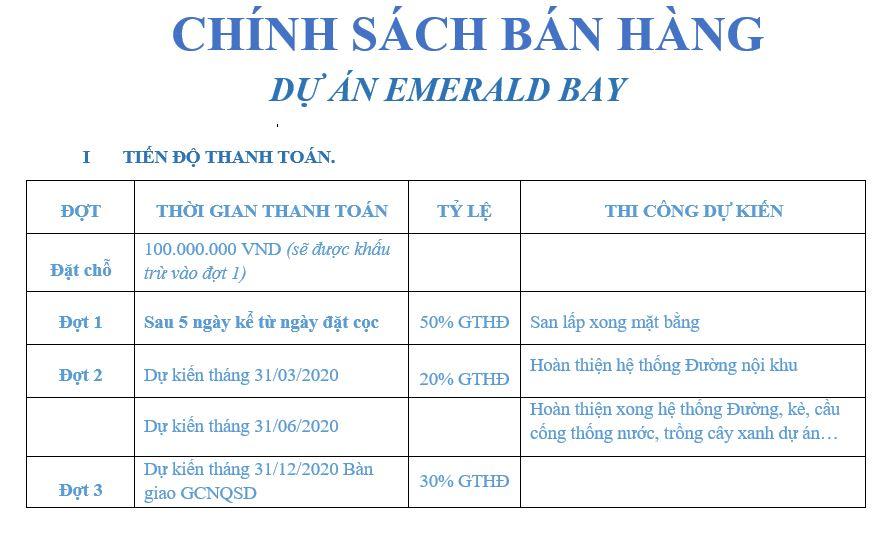 Chính sách bán hàng dự án Emerald Bay Hạ Long